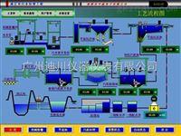 LLLE中水回用典型解決方案,中山處理係統,廣州自動化係統