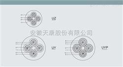 UY3*4+1*4矿用电缆