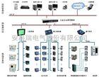 智能电力监控与电能管理系统 安科瑞自主开发