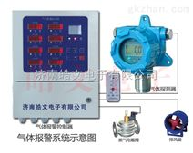 油气气体报警器