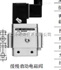 全新供��SMC�慢��与�磁�ySY7120-4GD-02