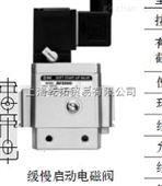 全新供应SMC缓慢启动电磁阀SY7120-4GD-02