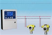 天津-安徽CO一氧化碳浓度检测仪