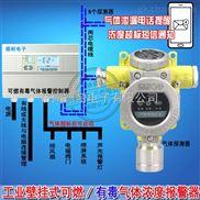化工厂厂房二氧化碳浓度报警器