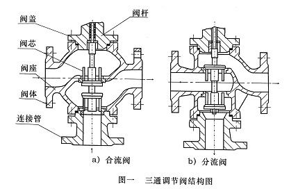 电路 电路图 电子 工程图 平面图 原理图 416_275图片