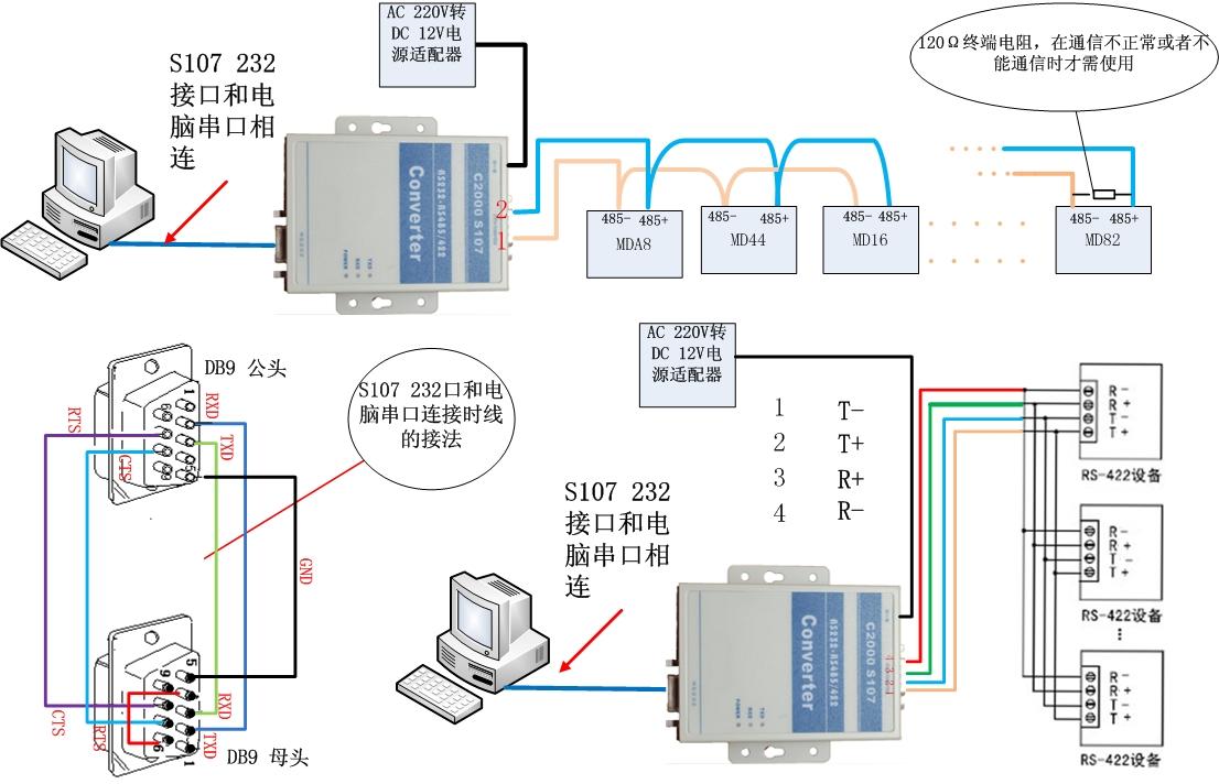 c2000 s108-光电隔离型232转485协议转换器