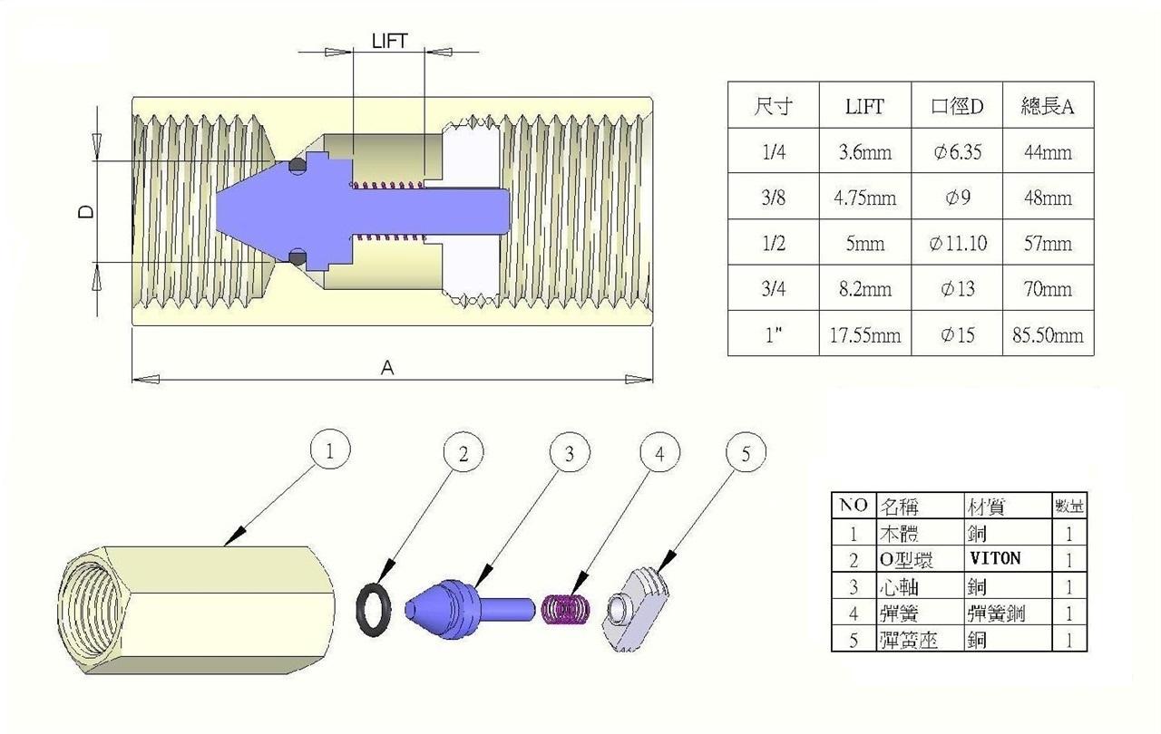 单向阀类型和特点: 单向阀按结构划分,可分为升降式 单向阀