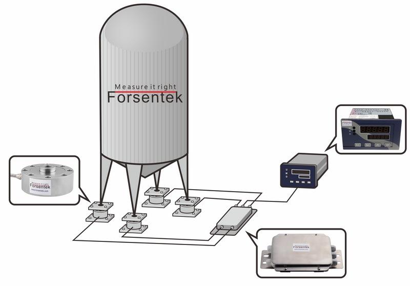 接线盒功能 连接传感器及显示器