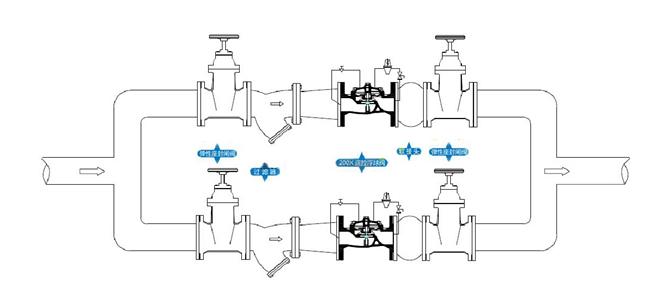 三,200x不锈钢减压阀安装示意图: 产品型号200x-10,200x-16,200x-25图片