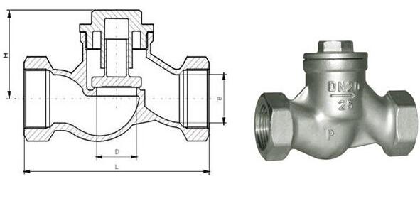 阀门 止回阀 > h11w-16p内螺纹升降式止回阀  四,产品特点: 1,结构