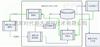 WDAS大型结构监测系统